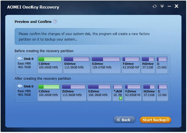 AOMEI OneKey Recovery Pro Crack 1.6.4 Full Latest Download 2021